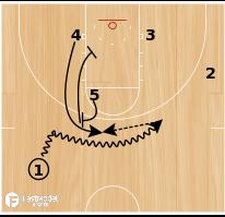 """Basketball Play - """"15 Down"""""""