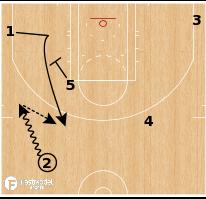 Basketball Play - Golden State Warriors - Zipper Iverson Step Up
