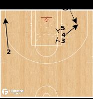 Basketball Play - Golden State Warriors BLOB Stack3