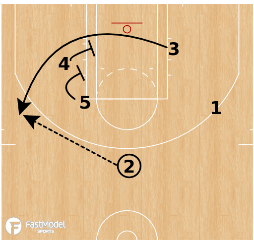 Basketball Play - SLOB Plays: Shuffle Floppy Snap