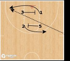 "Basketball Play - SLOB Plays: Princeton ""Winner"" (Brad Stevens Design)"