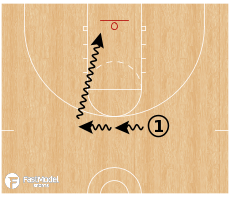 Basketball Play - Islander Finishing