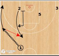 Basketball Play - Iberostar Tenerife - Zipper Spain