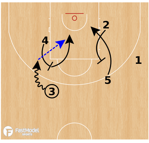 Basketball Play - Montenegro (W) - Elbow Swing Get