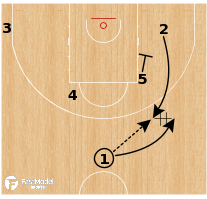 Basketball Play - Belgium (W) - Point Punch