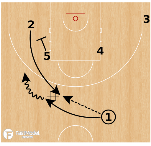 Basketball Play - Belgium (W) - Point Backside DHO