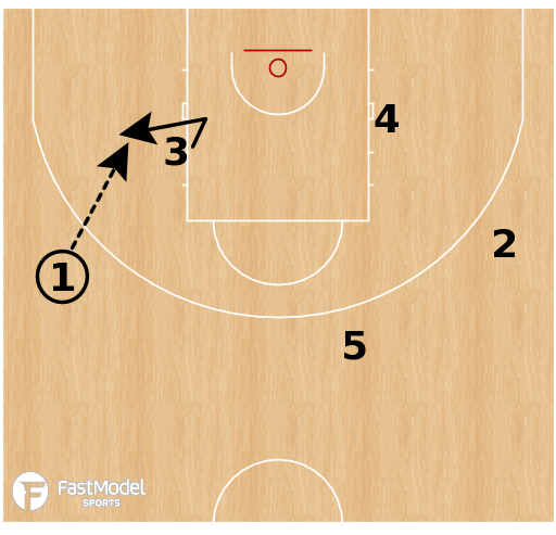 Basketball Play - Greece (W) - Thru Opposite