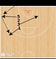 "Basketball Play - Latvia (W) - BLOB ""5"""