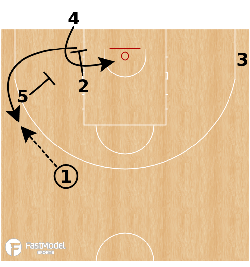 "Basketball Play - Latvia (W) - BLOB ""5"""