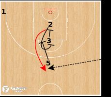 Basketball Play - Greece (W) - EOG SLOB Need 3