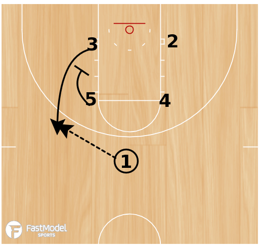 Basketball Play - Rescreen into Roll/replace