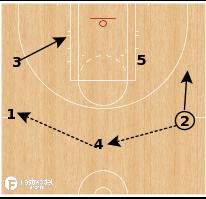Basketball Play - Minnesota Lynx - Secondary Elevator