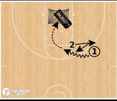 Basketball Play - Dr. Dish 1 v 1 Rip Pull Up Read