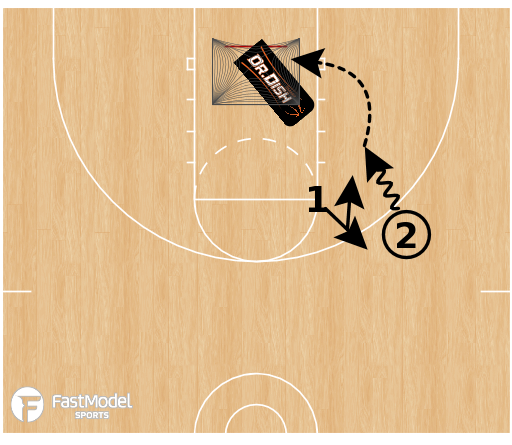 Basketball Play - Dr. Dish 1 v 1 Rip Pull Up Read