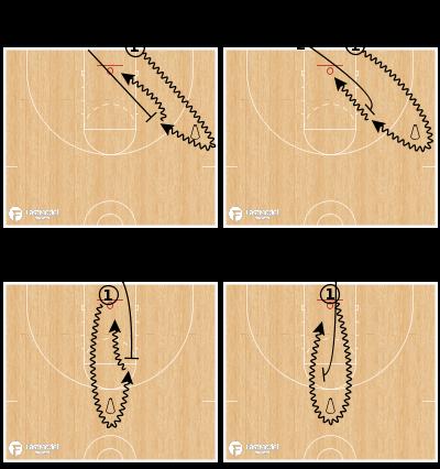 Basketball Play - 1 v 1 Drive Read