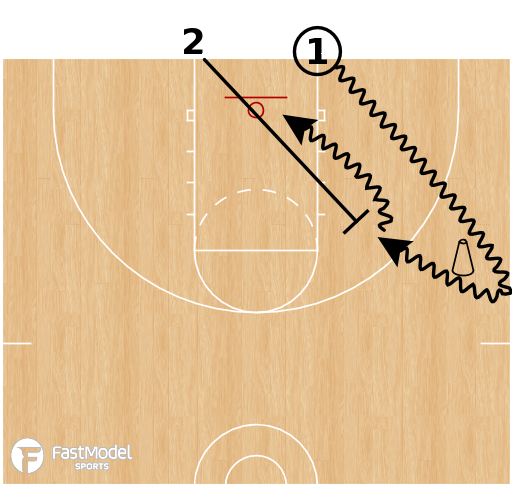 Basketball Play - 1 v 1 Drive Read