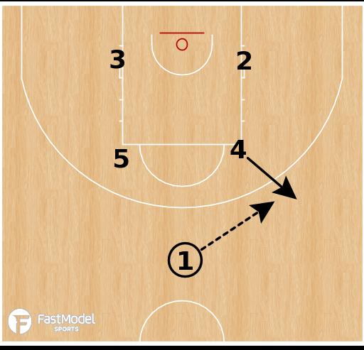 "Basketball Play - Spain (W) - ""Head Tap"""