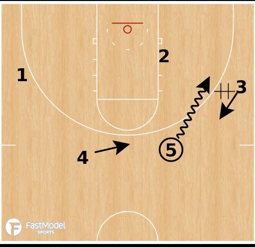 Basketball Play - Lehigh 4 Out Pistol Back Screen