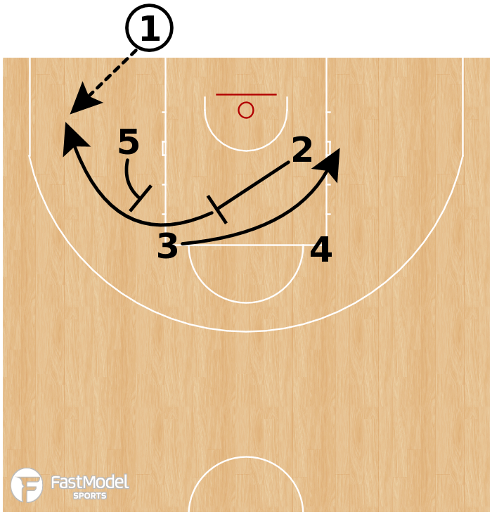 Basketball Play - Spain (W) - BLOB STS