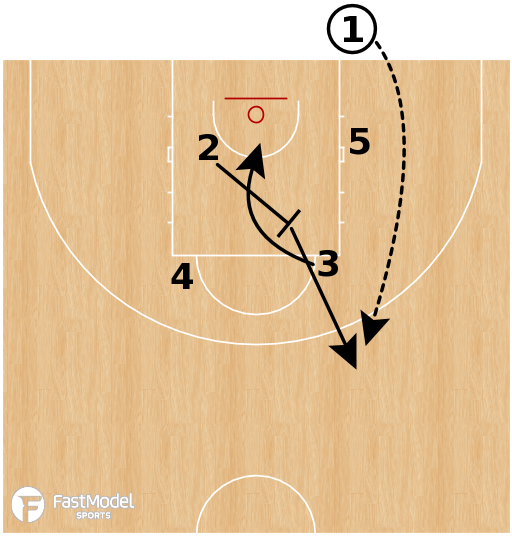 Basketball Play - Spain (W) - BLOB STS Counter