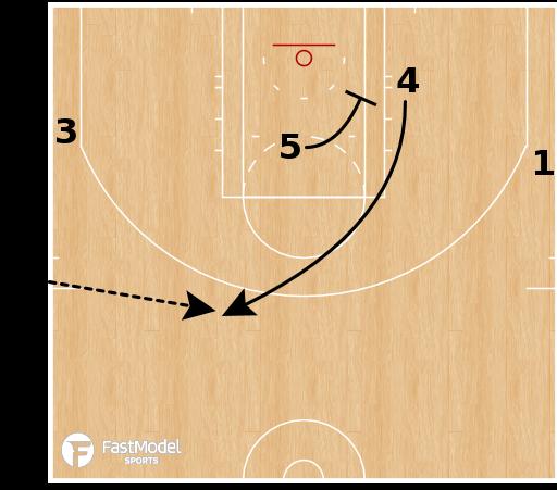 "Basketball Play - Detroit Pistons - EOG SLOB ""Box STS"""