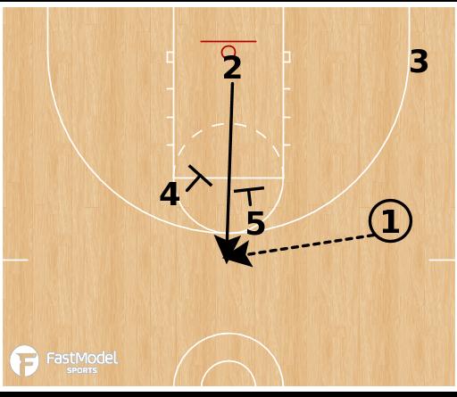 Basketball Play - America's Play Box Elevator