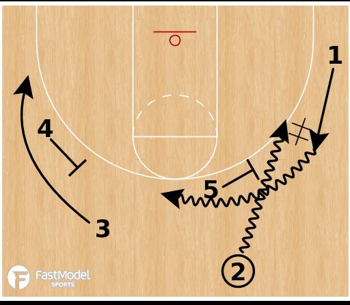 Basketball Play - America's Play Chop