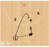 Basketball Play - Flare Carolina Hammer