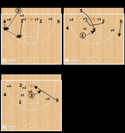 Basketball Play - K-St.