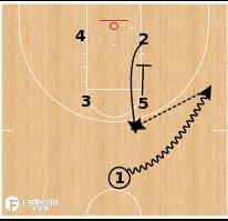 Basketball Play - Zipper Down A
