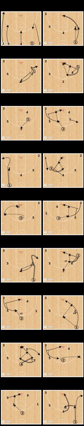 Basketball Play - Pistol - 21 Offense Breakdown