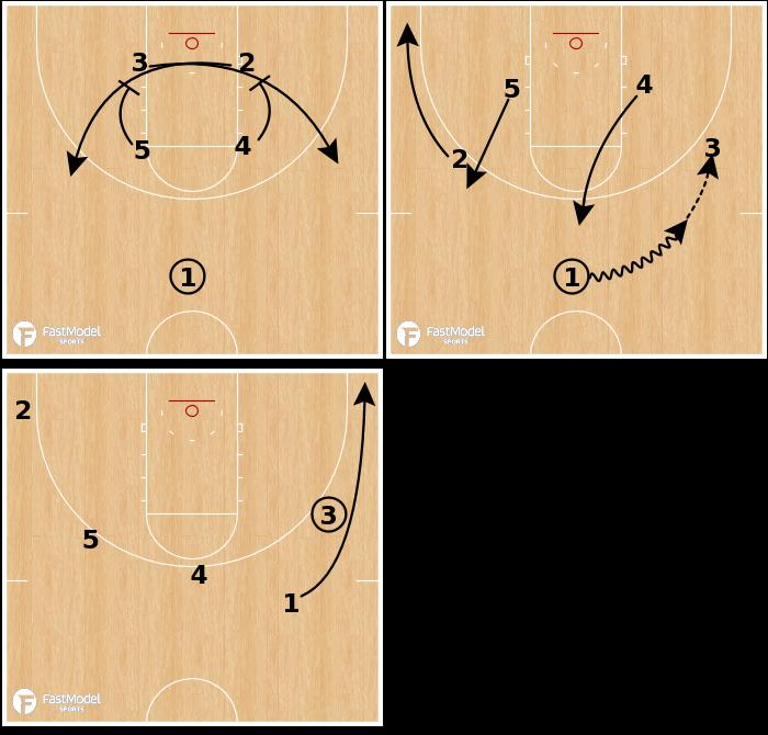Basketball Play - 21 Pistol Box Entry