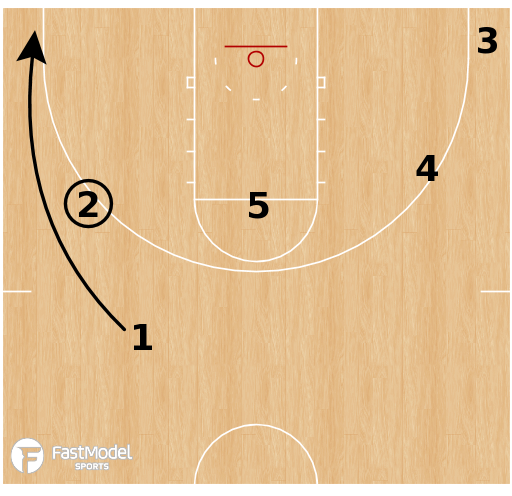 Basketball Play - 21/Pistol Exits Entry