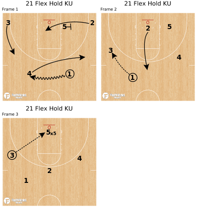 Basketball Play - 21 Flex Hold KU