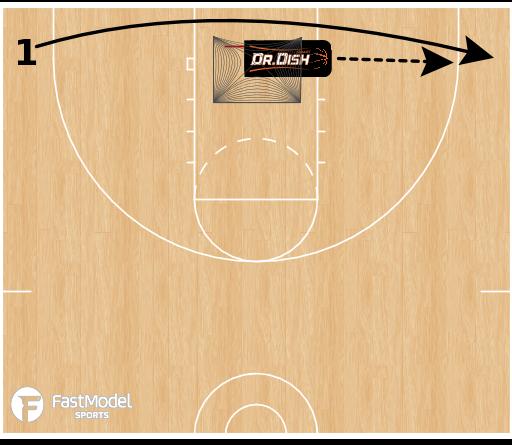 Basketball Play - Dr. Dish Corner Challenge