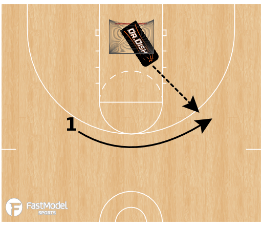 Basketball Play - Dr. Dish Relocate Challenge