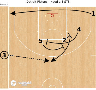 Basketball Play - Detroit Pistons - Need a 3 STS