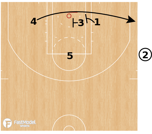 Basketball Play - Detroit Pistons - EOG SLOB Need 3