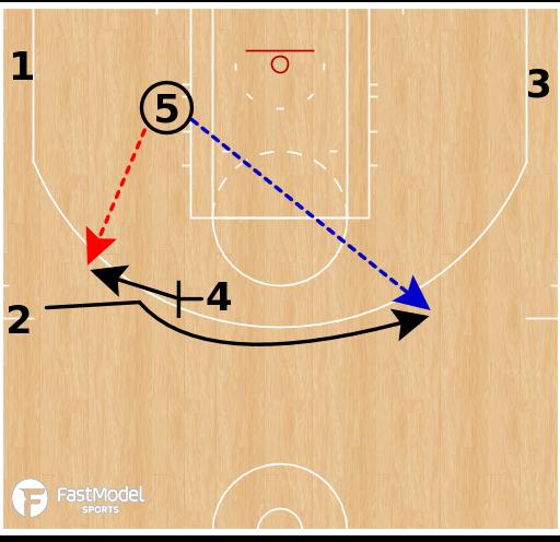 Basketball Play - Detroit Pistons - SLOB EOG Kickout Flare 3