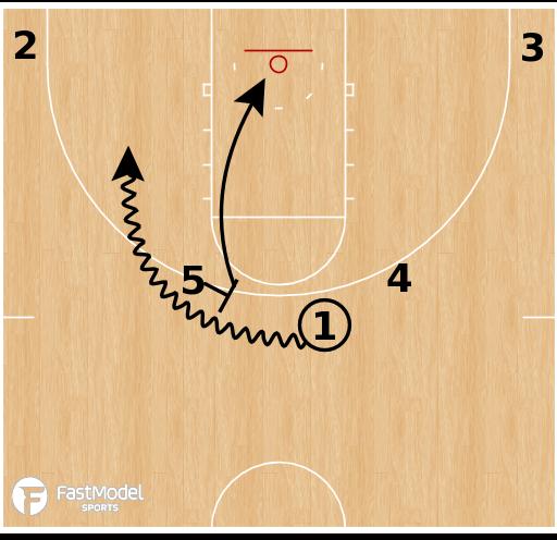 Basketball Play - Double Spartan Back