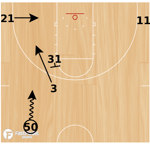 Basketball Play - Cyclone Pindown Flare