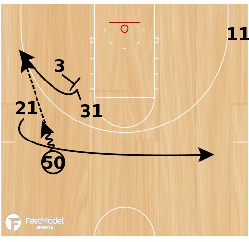 Basketball Play - Cyclone Pindown Flare