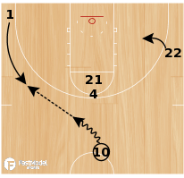 Basketball Play - Charger Single-Double