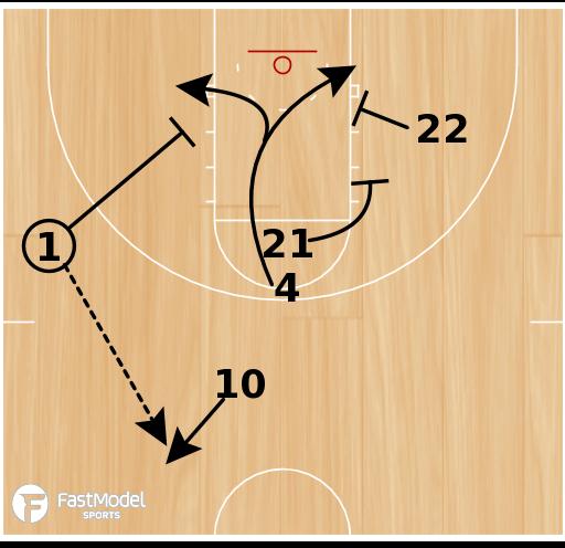 Basketball Play - Charger Single-Double