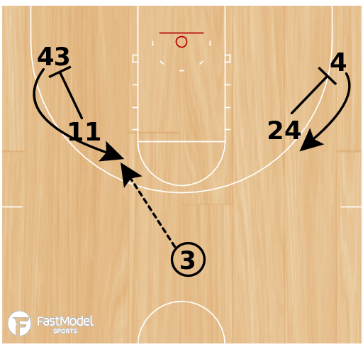 Basketball Play - Downscreen Backdoor