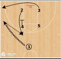 Basketball Play - Zipper Clear