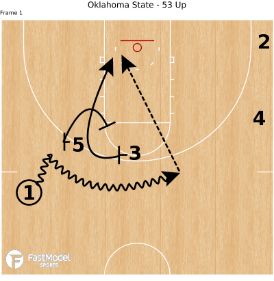 Basketball Play - Oklahoma State - 53 Up