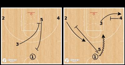 Basketball Play - Trail Blazers Ram Downs