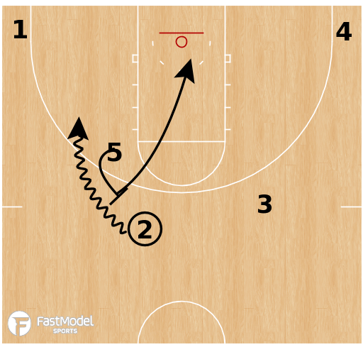 Basketball Play - Horns Stagger Weave Spread