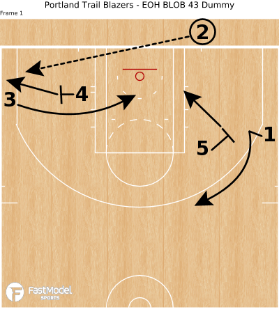 Basketball Play - Portland Trail Blazers - EOH BLOB 43 Dummy